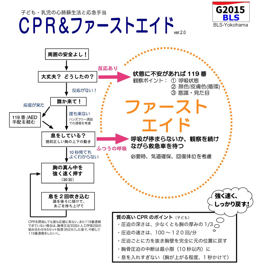 BLS横浜オリジナルの子どもCPRとファーストエイドのアルゴリズム
