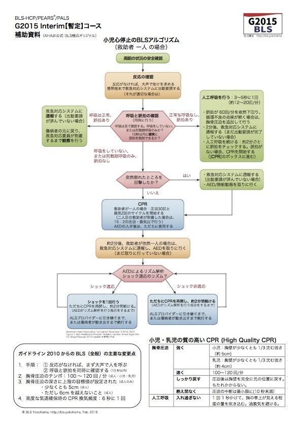 AHAガイドライン2015の小児・乳児救助者1人BLSアルゴリズム図【BLS横浜オリジナル】