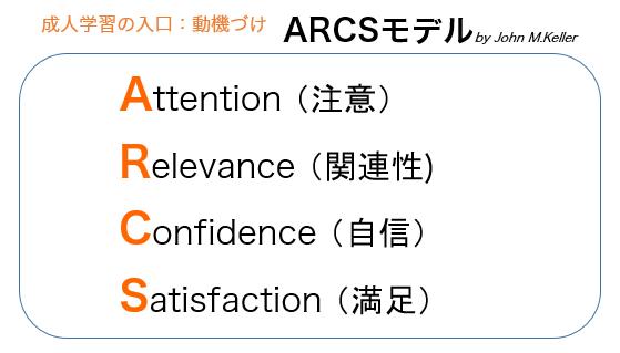 成人学習動機づけのARCS(アークス)モデル